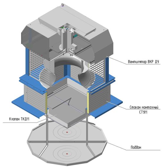Комплектация вентиляторов дополнительными принадлежностями