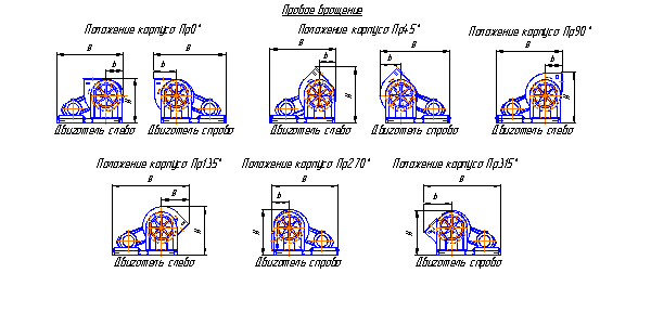 Габариты и размеры